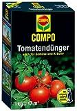 Tomatendünger 'COMPO'