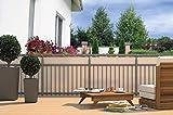 Balkon Sichtschutz Windschutz Balkonverkleidung Balkonschutz Verkleidung Blende