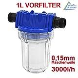 Filter Vorfilter Pumpenfilter für Hauswasserwerk Kreiselpumpe Jetpumpe Brunnenpumpe Pumpe...
