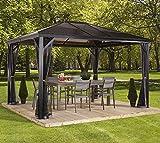 Aluminium Pavillon Überdachung Gazebo Verona 10x10 mit Doppelstegplatten // 298x298 cm (BxT) //...