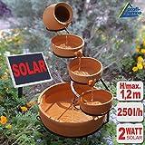 SOLAR BRUNNEN SOLAR SPRINGBRUNNEN GARTENBRUNNEN ZIERBRUNNEN SOLAR WASSERSPIEL Solar TEICHPUMPE...