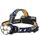 MUTONT Stirnlampe Scheinwerfer USB Wiederaufladbarer Scheinwerfer Mit 6 Cree LED Einstellbar 8 Modi...