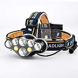 Unbekannt YYYL Stirnlampe, leicht, tragbar, leicht, wasserdicht, Stirnlampe für Fahrrad, Radfahren,...