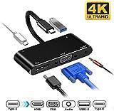 USB C Hub 5 in 1 Aluminium 3 Chips Betrieb mit 4K HDMI, VGA, 1 USB 3.0 Ports,Typr-C PD (100W),3,5 mm...