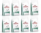 GroßhandelPL Royal Canin Veterinary Diet Canine Satiety Weight Management Small Dog Hundefutter 8 x...