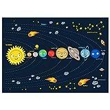 kizibi® Weltraum Kinder Poster, Weltall Universum für Mädchen und Jungen im Kinderzimmer, Kosmos...