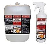 CleanPrince 2500 ml Cabrioverdeck- und Zelt-Imprägnierspray 2,5 Liter Cabrio Cabriolet...