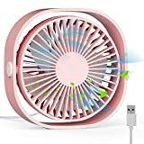 RATEL Mini USB Tischventilator, 12,5 cm Mini-Schreibtisch Ventilator mit 1,2 Meter langem Kabel,...