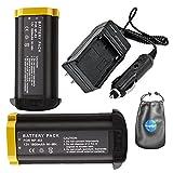 amsahr Digitalkamera und Camcorder Akku für Canon NP-E3, 7084A001, 7084A002 Pack-2 - Inklusive...