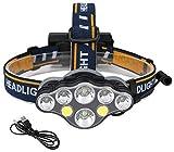 loffer1 stirnlampe,Beleuchtungsmodi Scheinwerfer Scheinwerfer LED Taschenlampe USB Wiederaufladbare...