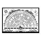 Simcoe Stammbaum-Diagramme, 6-Generationen-Genealogie-Poster - Leeres ausfüllbares...