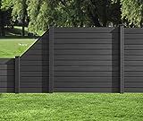 HORI® WPC-Zaun I Sichtschutz-Zaun, Steckzaun, Gartenzaun Komplettset I beidseitig glatt I 1x...