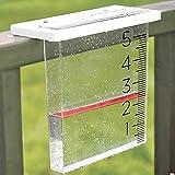 LemonDM Einfach lesbares Design mit schwimmender Regenhersteller Metrische Messung Regenzähler...
