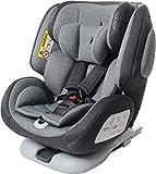 Osann Kindersitz one360° Gruppe 0+/1/2/3 (0 – 36 kg), Kinderautositz mit Isofix