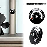 PoeticHouse Ofenthermometer, Magnetthermometer Kaminlüfterthermometer Mit Großem Display Lovable