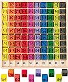 Ulysse 3865' Multiplication Table Spielzeug